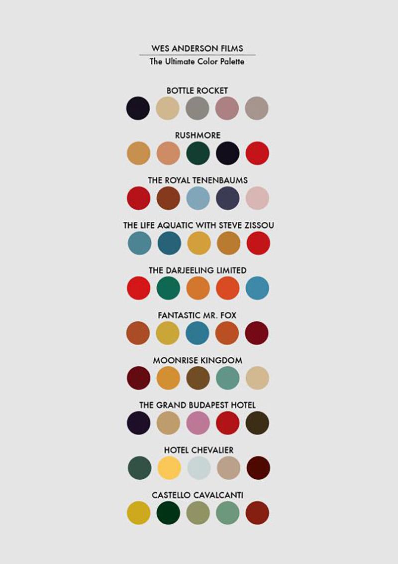 Palette colore Wes Anderson